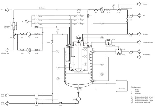 kit institute of thermal process engineeringthermal process rh tvt kit edu sequencing batch reactor process flow diagram shift reactor process flow diagram